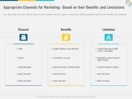 Appropriate Channels For Marketing Based On Their Benefits Limitations Multi Channel Marketing Ppt Introduction