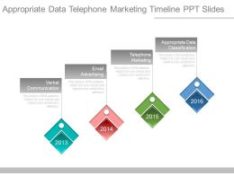 Appropriate Data Telephone Marketing Timeline Ppt Slides
