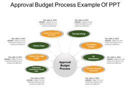 Approval Budget Process Example Of Ppt