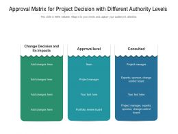 Approval Matrix For Project Decision With Different Authority Levels
