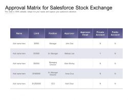 Approval Matrix For Salesforce Stock Exchange