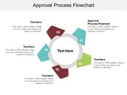 Approval Process Flowchart Ppt Powerpoint Presentation Pictures Sample Cpb