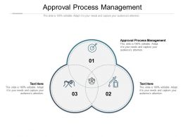 Approval Process Management Ppt Powerpoint Presentation Infographics Picture Cpb