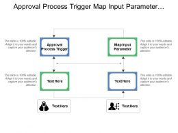 Approval Process Trigger Map Input Parameter Product Updates