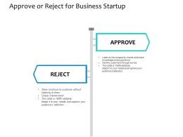 Approve Or Reject For Business Startup