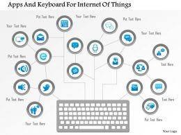 apps_and_keyboard_for_internet_of_things_ppt_slides_Slide01