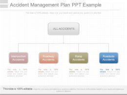 Apt Accident Management Plan Ppt Example
