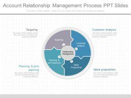 Apt Account Relationship Management Process Ppt Slides