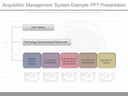 Apt Acquisition Management System Example Ppt Presentation