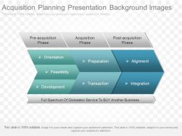 Apt Acquisition Planning Presentation Background Images