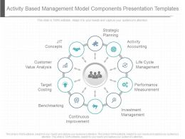 Apt Activity Based Management Model Components Presentation Templates