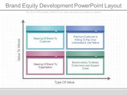 Apt Brand Equity Development Powerpoint Layout