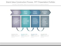 Apt Brand Value Construction Process Ppt Presentation Portfolio