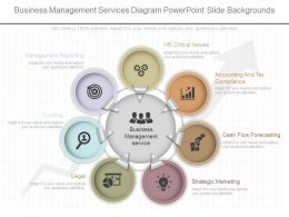 Apt Business Management Services Diagram Powerpoint Slide Backgrounds