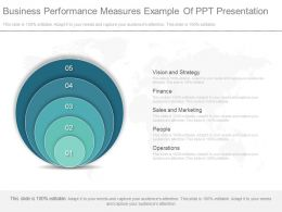 Apt Business Performance Measures Example Of Ppt Presentation
