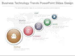 Apt Business Technology Trends Powerpoint Slides Design