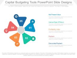 Apt Capital Budgeting Tools Powerpoint Slide Designs