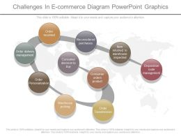 Apt Challenges In E Commerce Diagram Powerpoint Graphics