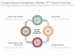 Apt Change Request Management Template Ppt Sample Download