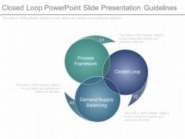 Apt Closed Loop Powerpoint Slide Presentation Guidelines