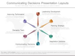 Apt Communicating Decisions Presentation Layouts