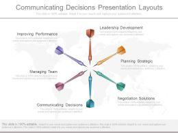 Apt Communicating Decisions Presentation Layouts