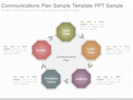 Apt Communications Plan Sample Template Ppt Sample