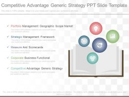 Apt Competitive Advantage Generic Strategy Ppt Slide Template