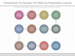 Apt Components For Success Of A Start Up Presentation Layouts