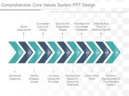 49583694 Style Linear Single 11 Piece Powerpoint Presentation Diagram Infographic Slide