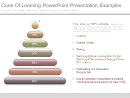 Apt Cone Of Learning Powerpoint Presentation Examples