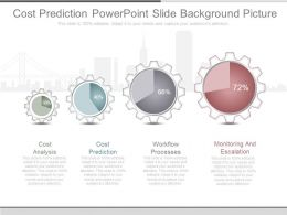Apt Cost Prediction Powerpoint Slide Background Picture