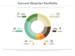apt Current Quarter Portfolio For Business Analysis Powerpoint Slides
