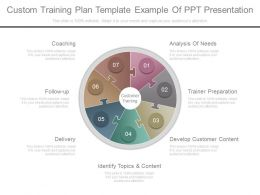 Apt Custom Training Plan Template Example Of Ppt Presentation