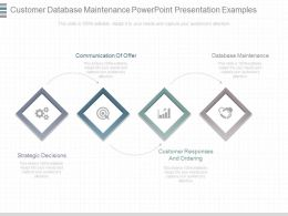 Apt Customer Database Maintenance Powerpoint Presentation Examples