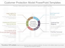 Apt Customer Protection Model Powerpoint Templates