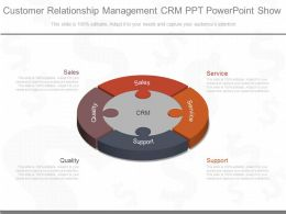 Apt Customer Relationship Management Crm Ppt Powerpoint Show
