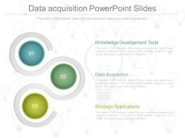 Apt Data Acquisition Powerpoint Slides