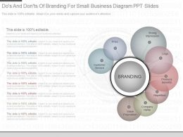 Apt Dos And Donts Of Branding For Small Business Diagram Ppt Slides