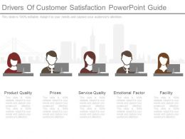 Apt Drivers Of Customer Satisfaction Powerpoint Guide
