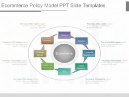 Apt Ecommerce Policy Model Ppt Slide Templates