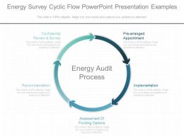 Apt Energy Survey Cyclic Flow Powerpoint Presentation Examples
