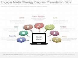 Apt Engager Media Strategy Diagram Presentation Slide