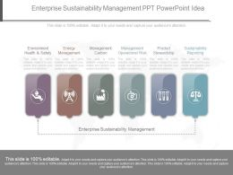 Apt Enterprise Sustainability Management Ppt Powerpoint Idea
