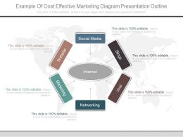 Apt Example Of Cost Effective Marketing Diagram Presentation Outline