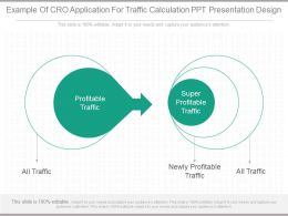 Apt Example Of Cro Application For Traffic Calculation Ppt Presentation Design