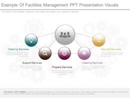 Apt Example Of Facilities Management Ppt Presentation Visuals