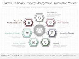 Apt Example Of Reality Property Management Presentation Visuals
