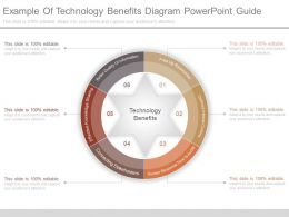 Apt Example Of Technology Benefits Diagram Powerpoint Guide