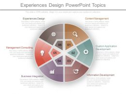 Apt Experiences Design Powerpoint Topics
